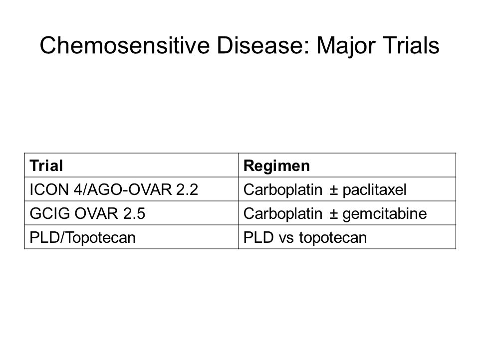 Chemosensitive Disease: Major Trials