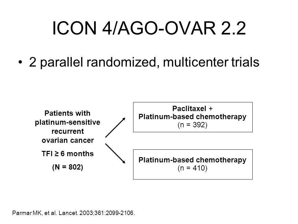 Patients with platinum-sensitive recurrent ovarian cancer