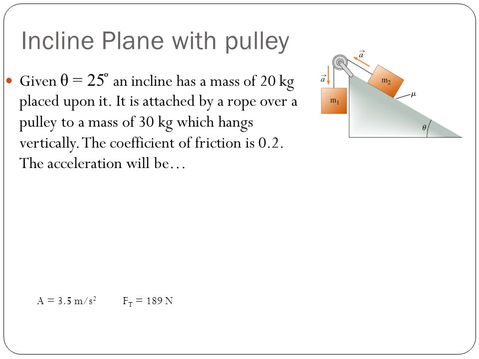 Torque calculations with pulleys ppt video online download incline plane with pulley ccuart Image collections