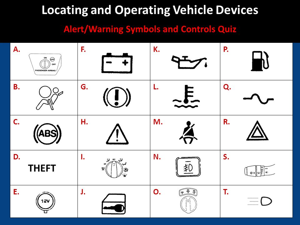 Preparing To Operate A Vehicle Ppt Download