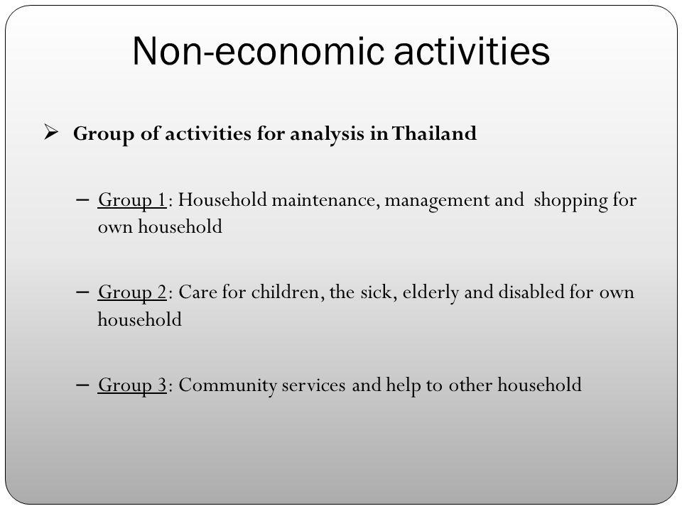 Womens Roles In Non Economic Activities Ppt Video Online Download