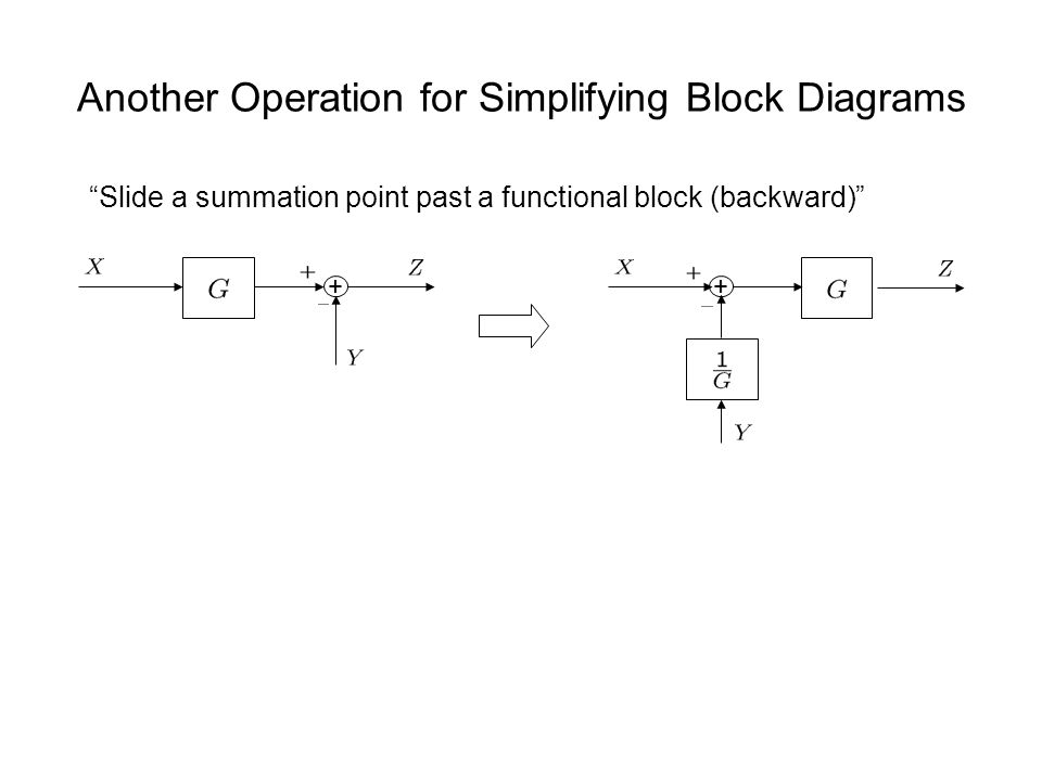 Lec 4 . Graphical System Representations and Simplifications - ppt ...