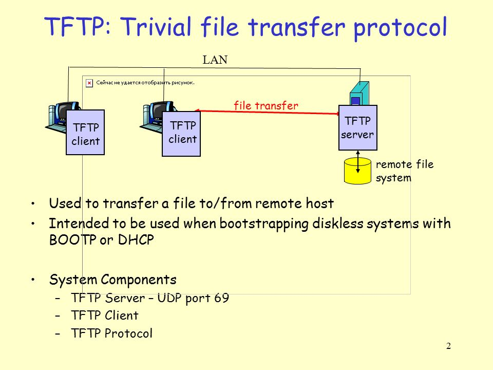TFTP: Trivial file transfer protocol - ppt video online download