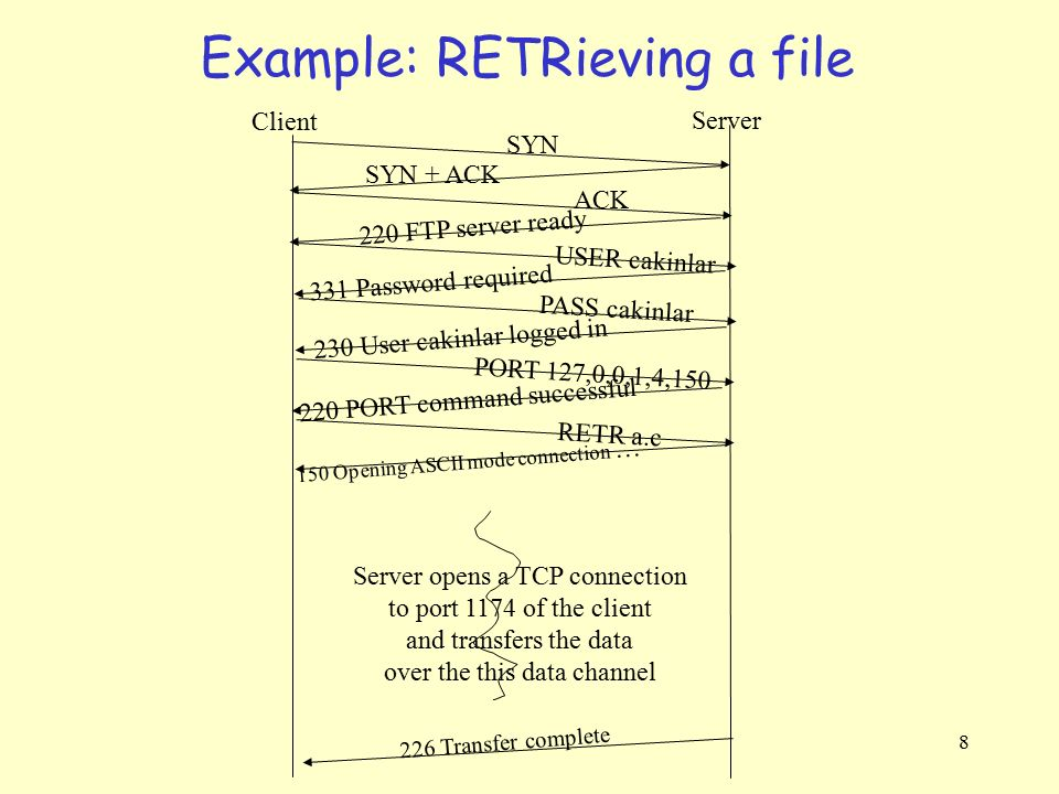 Example: RETRieving a file