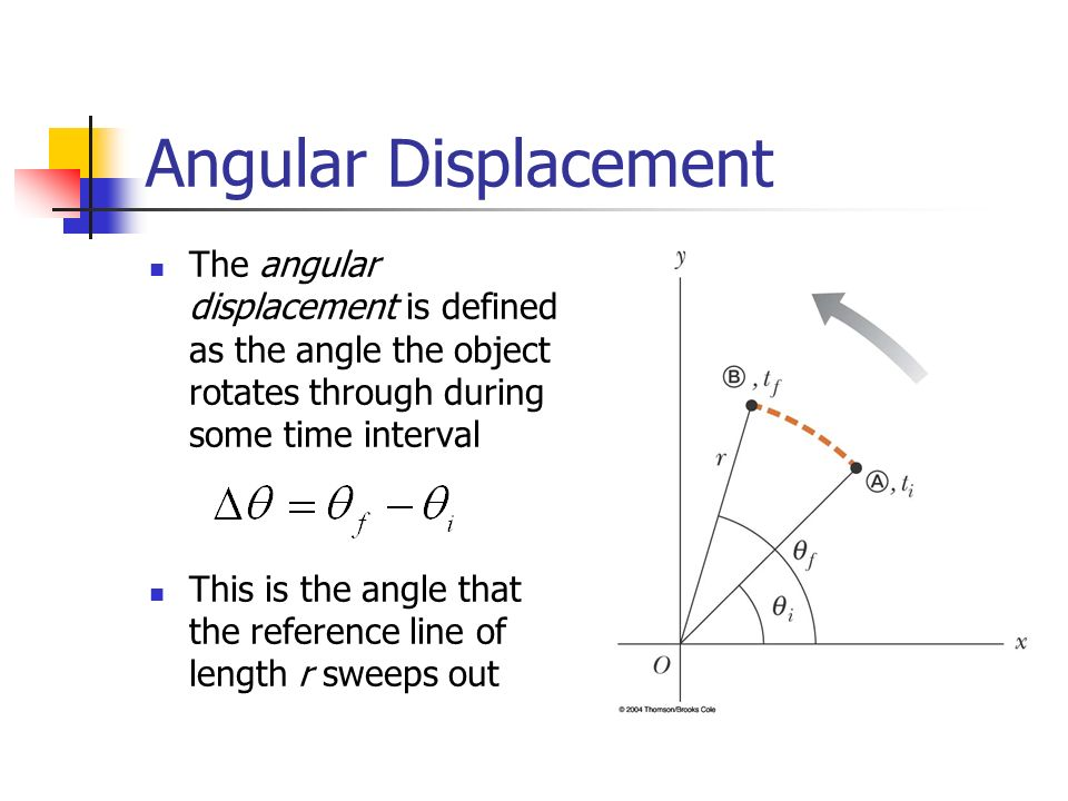 Rotation of a Rigid Object about a Fixed Axis - ppt video online