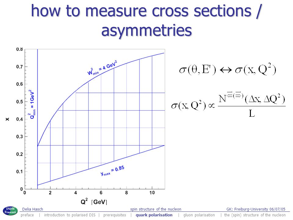 how to measure cross sections / asymmetries
