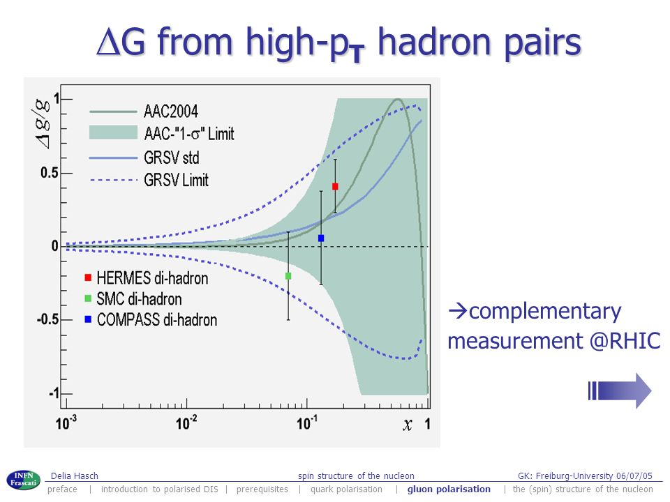 G from high-pT hadron pairs
