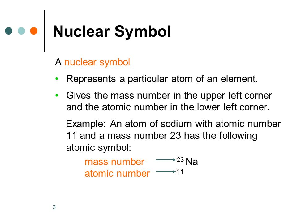 Chapter 4 Atoms And Elements Ppt Video Online Download