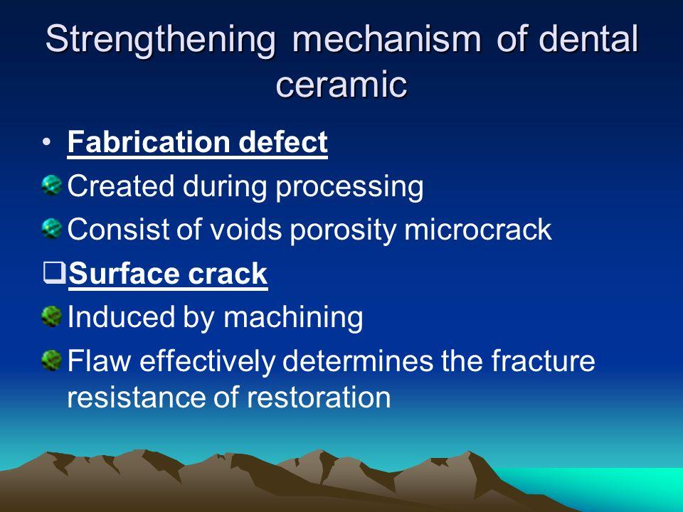 ALL CERAMIC RESTORATIONS - ppt video online download