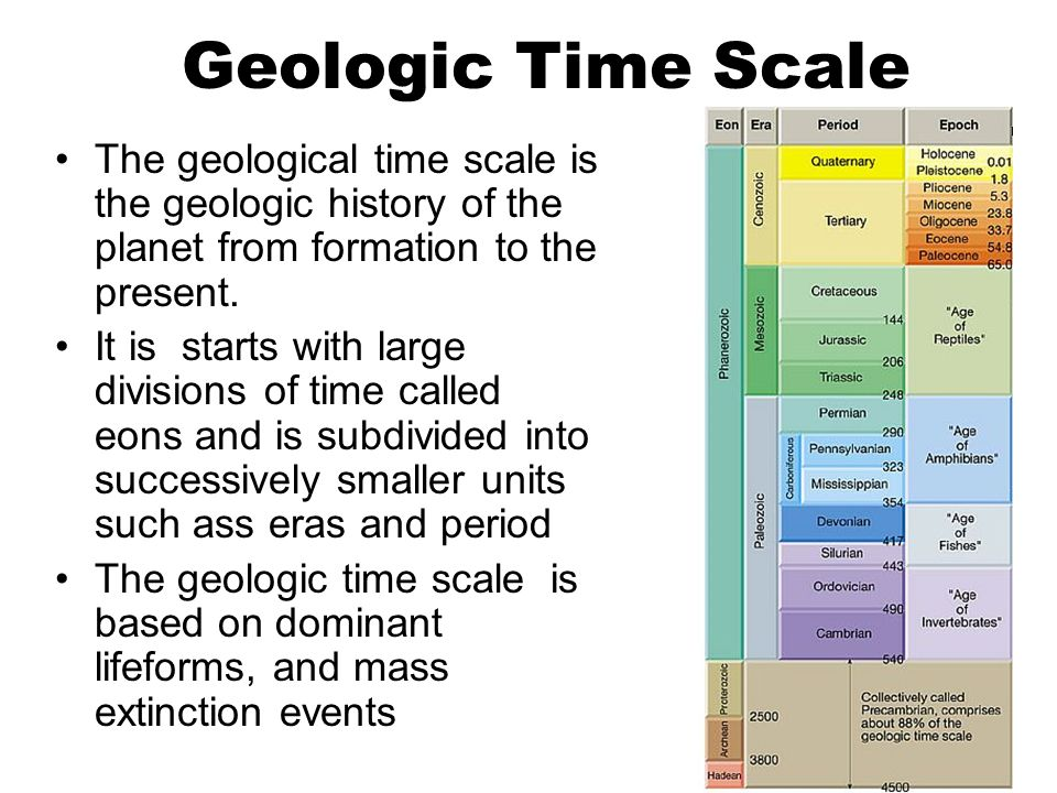 the geologic timescale The time scale on the right shows the subdivisions of geologic time in a form that will fit on a single page this format is useful, but it tends to conceal the immense span of time, over 85 percent of earth's history, within the precambrian.