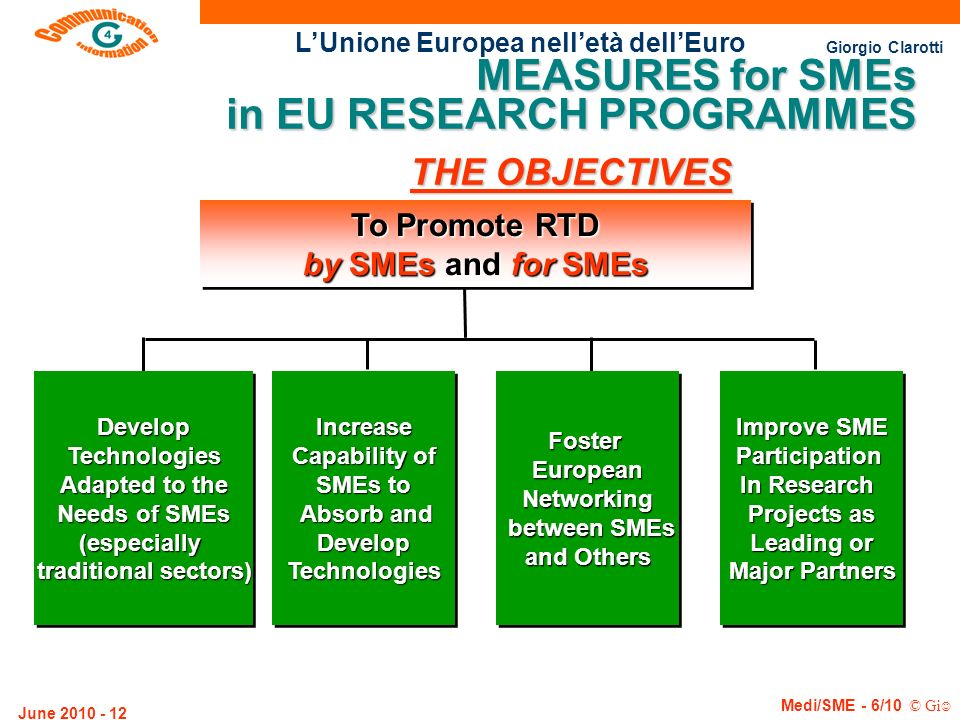 in EU RESEARCH PROGRAMMES