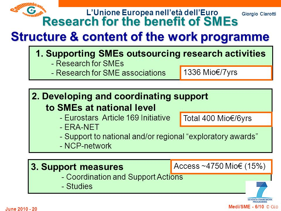 1. Supporting SMEs outsourcing research activities