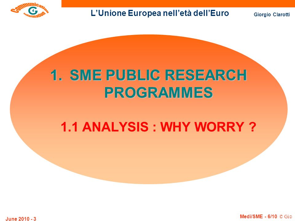 SME PUBLIC RESEARCH PROGRAMMES 1.1 ANALYSIS : WHY WORRY