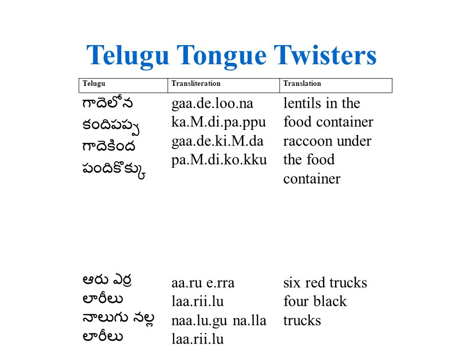 Presentation by HATS Telugu Class  - ppt video online download