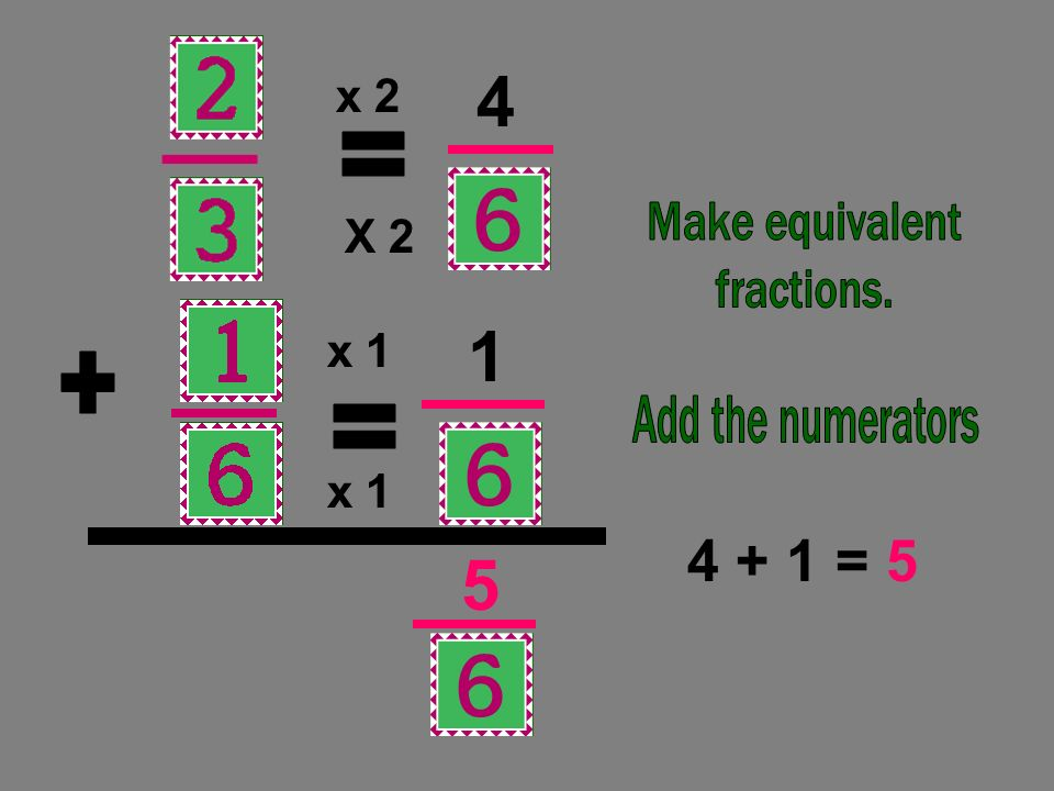 = 5 = + = x 2 X 2 x 1 x 1 Make equivalent fractions.
