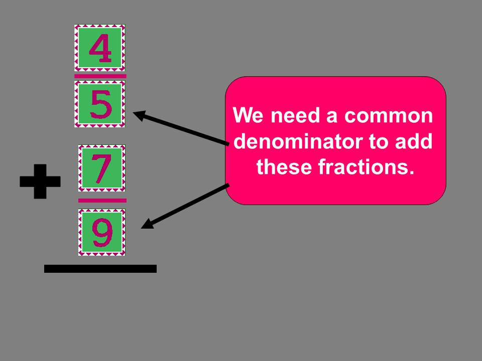 We need a common denominator to add these fractions. +