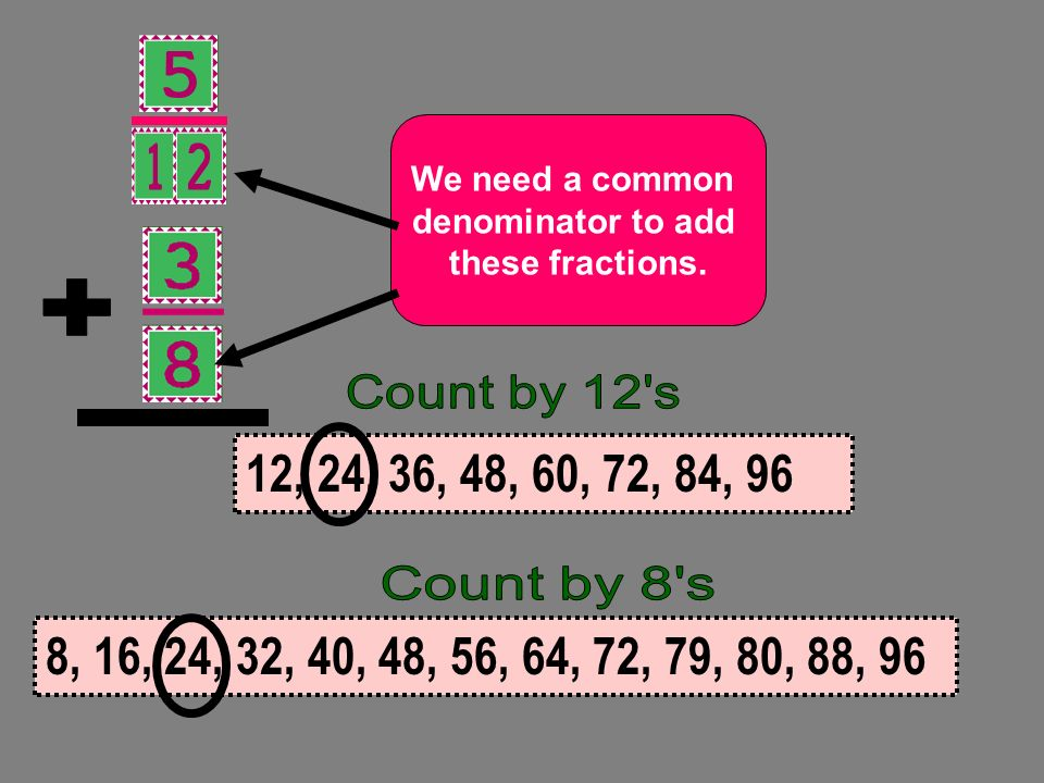 + We need a common. denominator to add. these fractions. Count by 12 s. 12, 24, 36, 48, 60, 72, 84, 96.