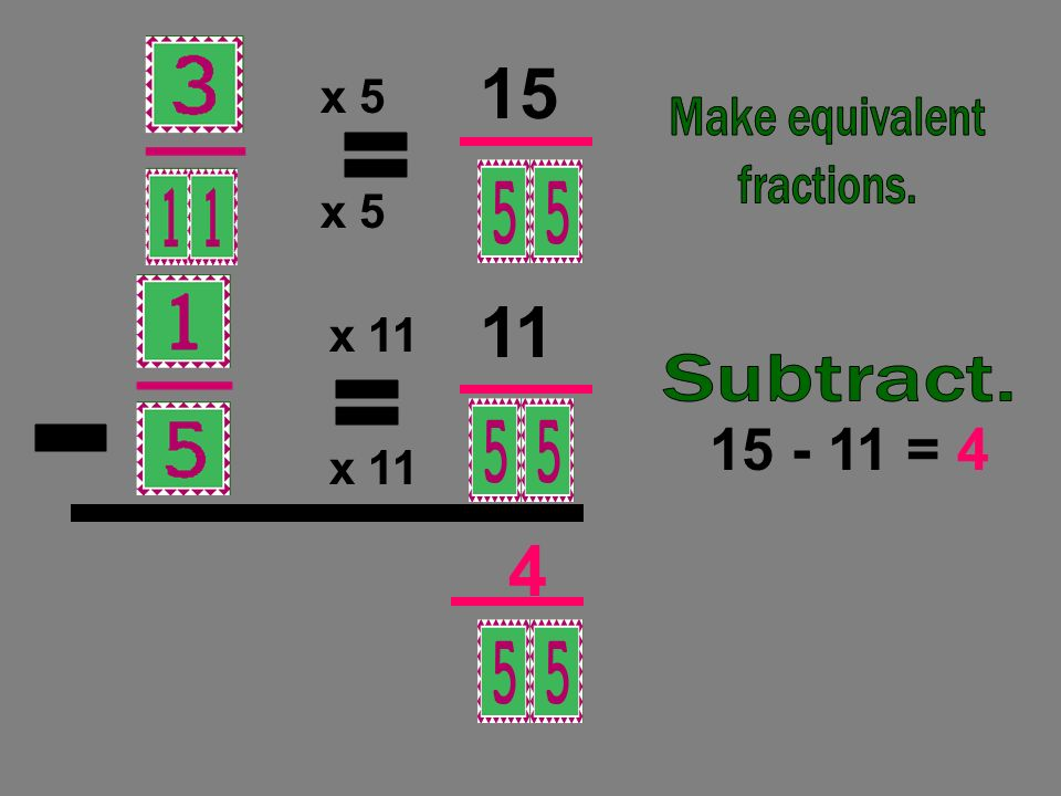 = 4 = = - x 5 x 5 x 11 x 11 Make equivalent fractions.