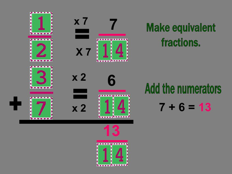 = = = 13 x 7 X 7 x 2 x 2 Make equivalent fractions.