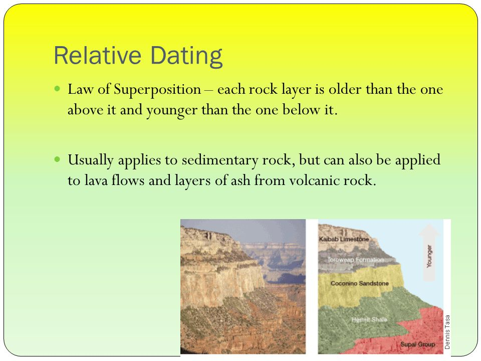 of powerpoint rock dating Relative layers