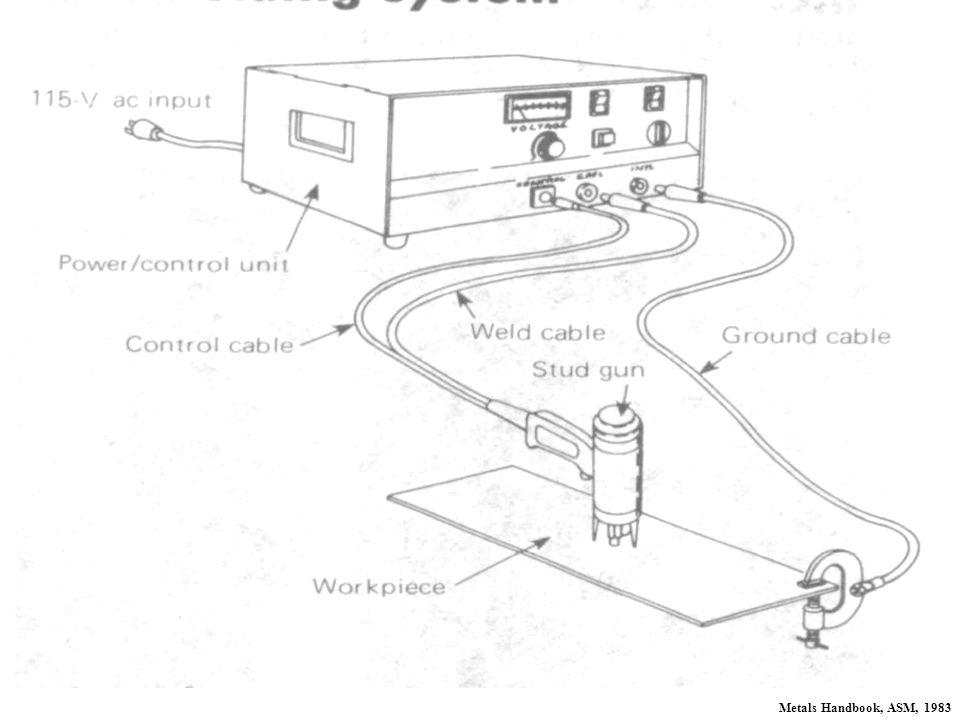 Capacitor Discharge Welding