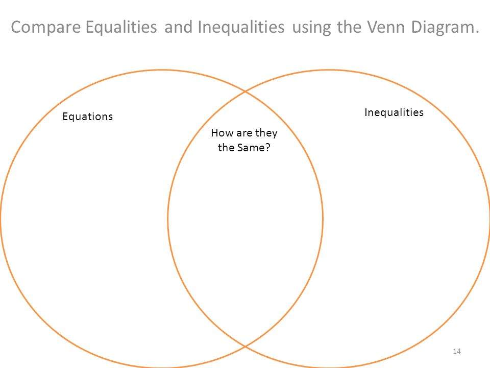 Venn Diagram Solving Inequalities Block And Schematic Diagrams