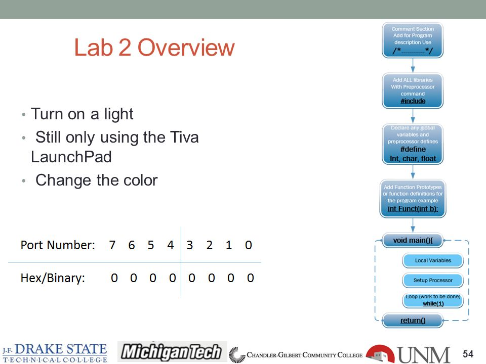 Microcontroller Two Day Beginners Workshop Instructors - ppt download