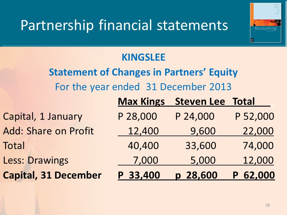 Accounting for partnerships - ppt video online download