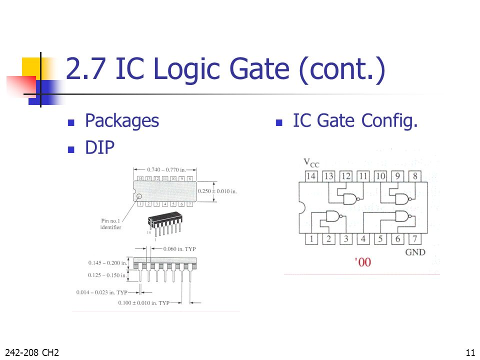 2.7 IC Logic Gate (cont.) Packages DIP IC Gate Config CH2