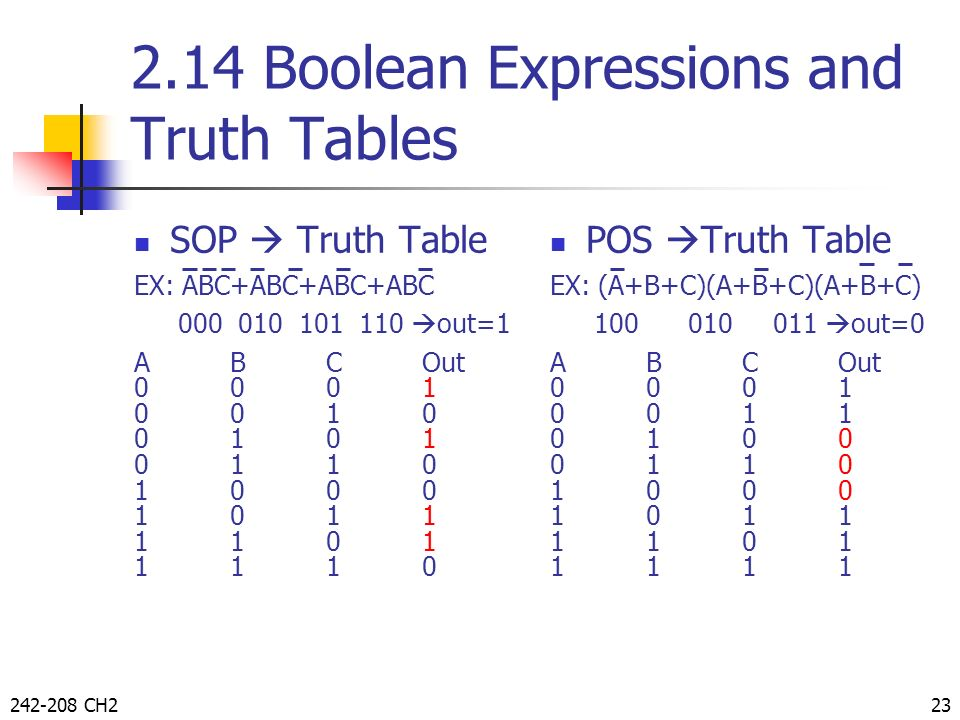 2.14 Boolean Expressions and Truth Tables