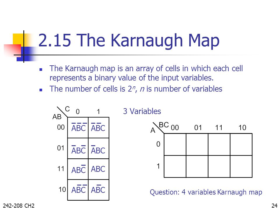 2.15 The Karnaugh Map The Karnaugh map is an array of cells in which each cell represents a binary value of the input variables.