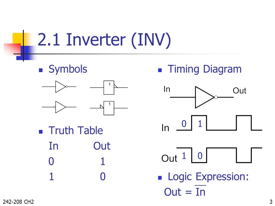 2.1 Inverter (INV) Symbols Truth Table In Out Timing Diagram