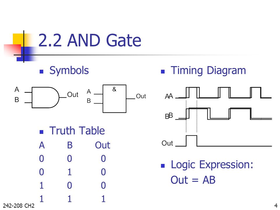 Logic Gates By Taweesak Reungpeerakul Ppt Video Online Download