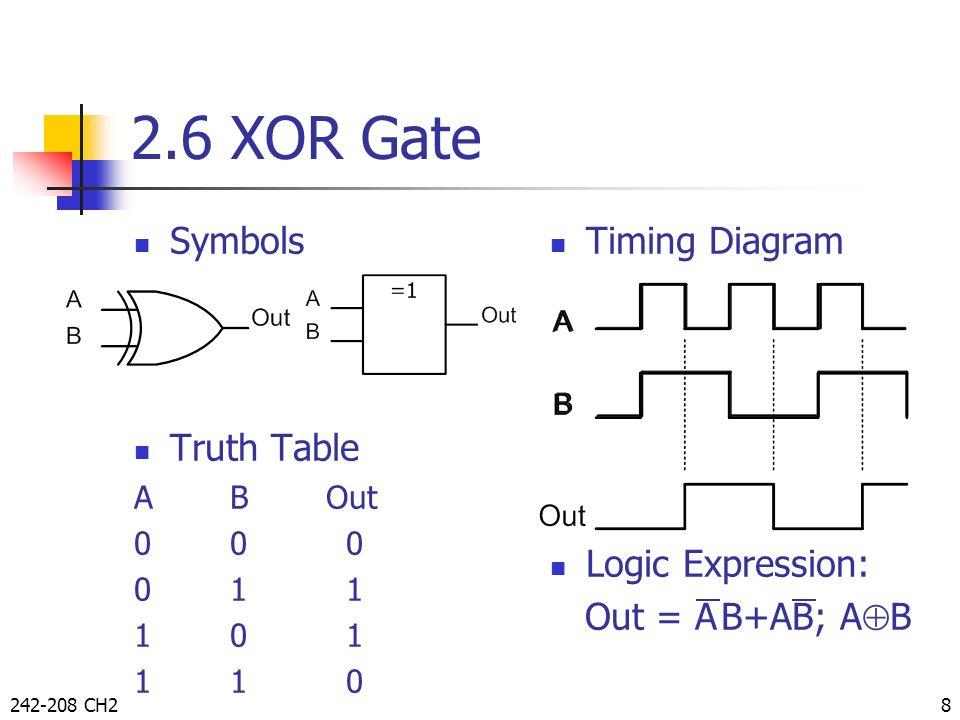 logic gates by taweesak reungpeerakul