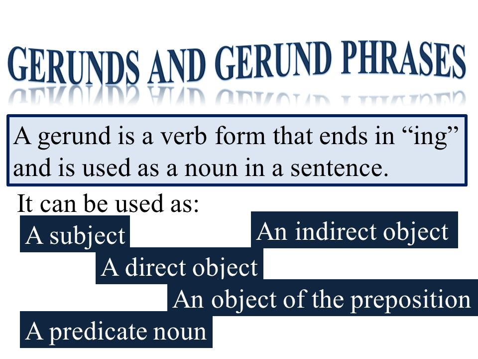 phrases gerund and fastest land animal Gerund phrase 1 flying above the lake at this time of night seems a little dangerous flying is the subject of the sentence a subject is a noun a form of the verb ending in ing and used as a noun is a gerundflying is a gerund2.