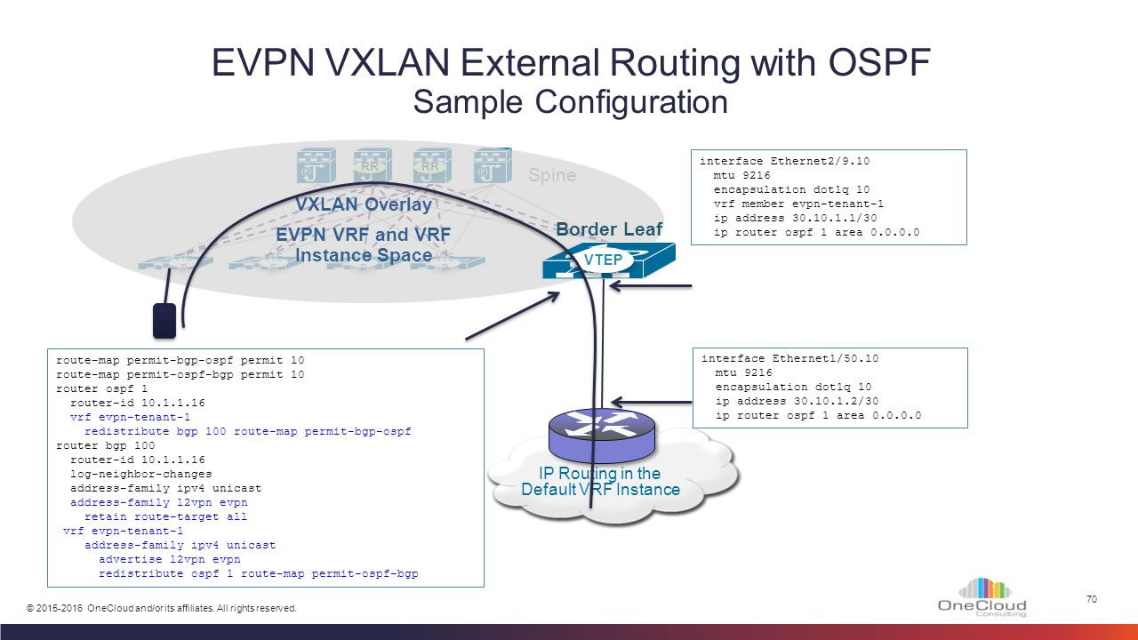 VXLAN Nexus 9000 Module 5 – MP-BGP EVPN - ppt download