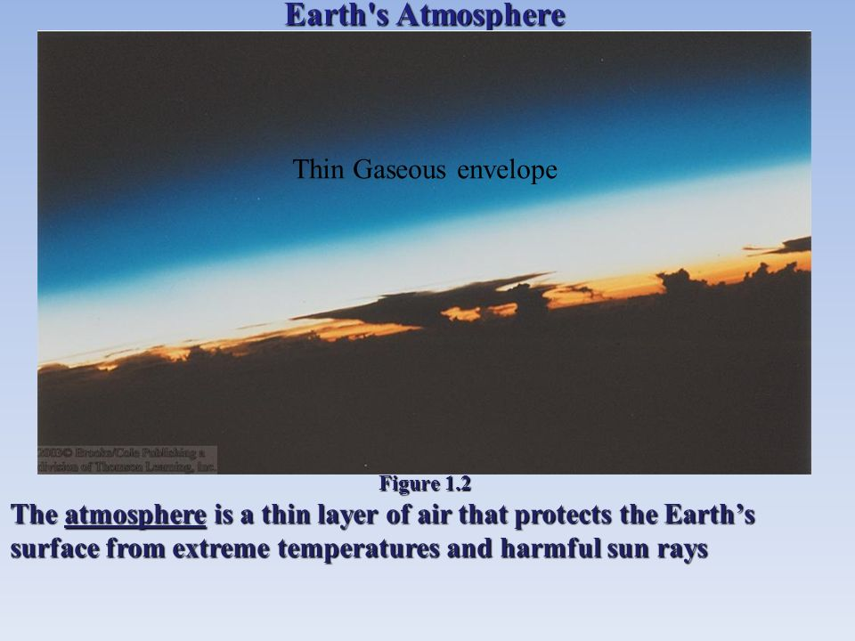Earth s Atmosphere Thin Gaseous envelope