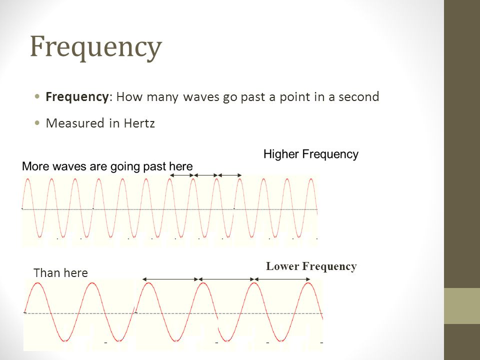 Frequency Frequency: How many waves go past a point in a second