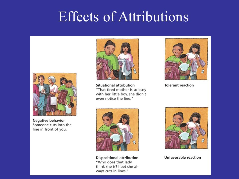 Effects of Attributions