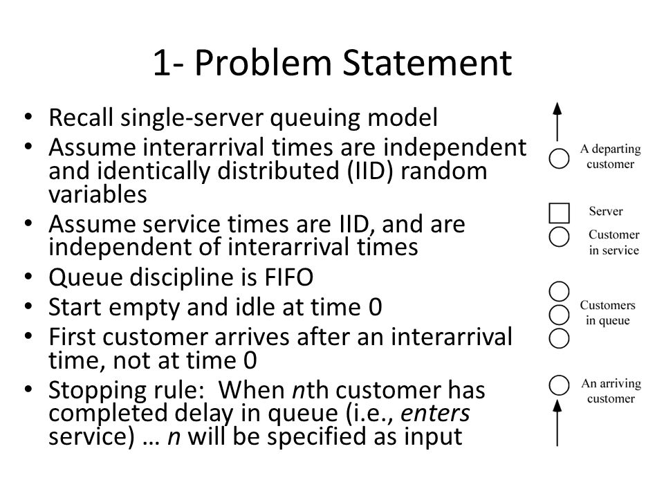 SIMULATION OF A SINGLE-SERVER QUEUEING SYSTEM - ppt download