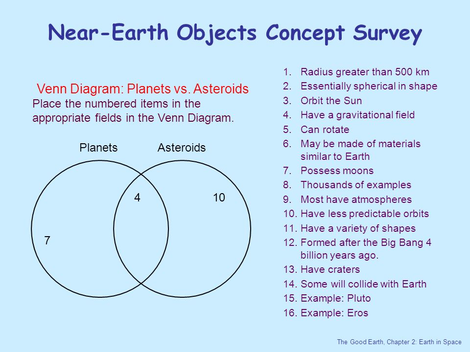 Sun moon and earth diagram fresh sun moon and earth doodle notes diagram of the earth moon and sun new earth near earth objects concept survey ccuart Image collections