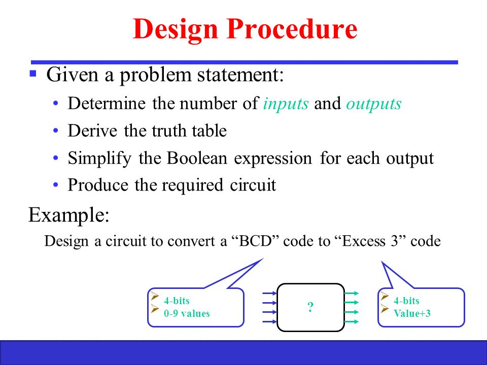 Computer Engineering (Logic Circuits) (Karnaugh Map) - ppt
