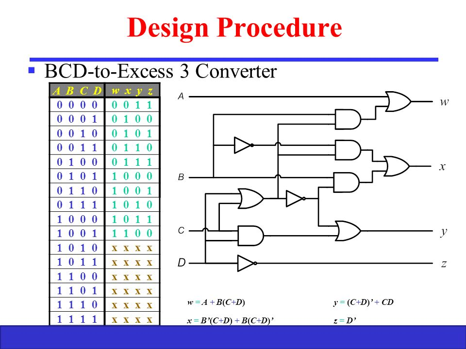 Bcd To Excess 3 Logic Diagram Wiring Auto Diagrams Instructions. Design Procedure Bcdtoexcess 3 Converter W A Bc 56 Exle Binational Circuit Bcd To Excess. Wiring. Bcd To Excess 3 Logic Diagram Auto Wiring At Eloancard.info