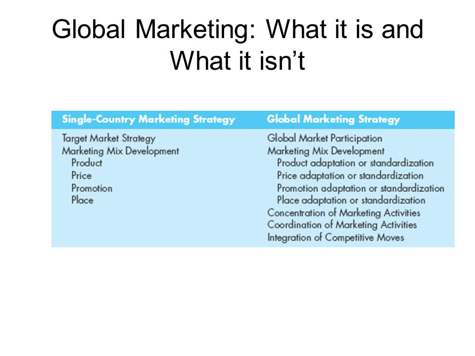 standardized concentrated and differentiated global marketing Global standardization is the ability to use standard marketing internationally while consumers all around the united states may take for granted many popular brands such as coca-cola and.