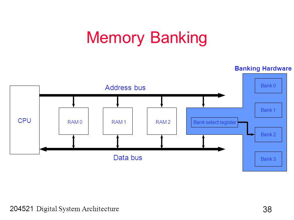 Memory-System Architecture - ppt video online download