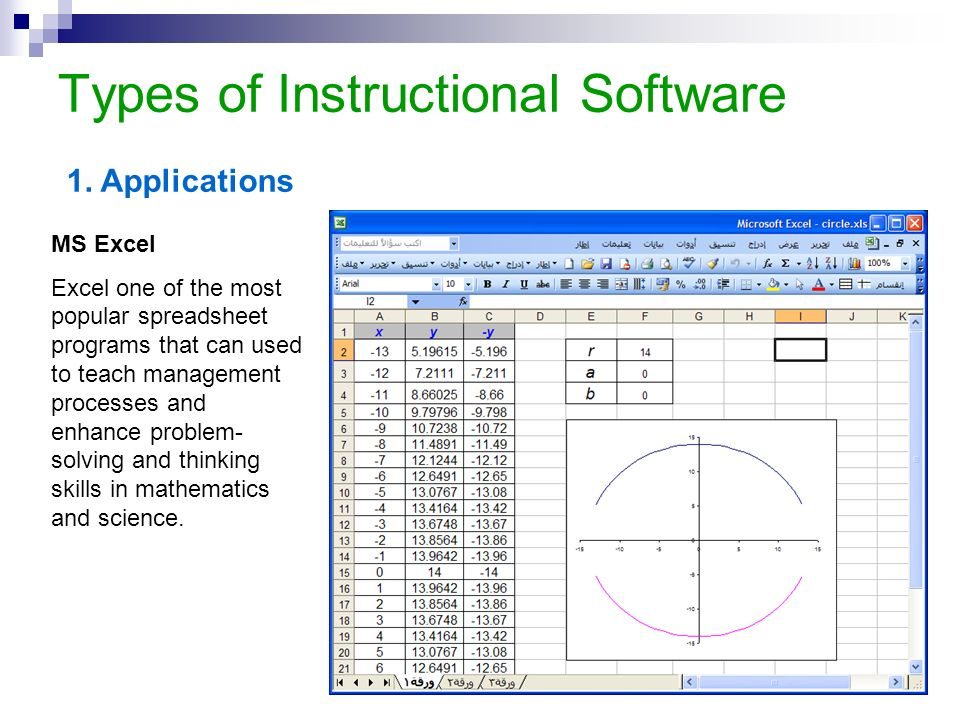Instructional Computer Tech Ppt Video Online Download