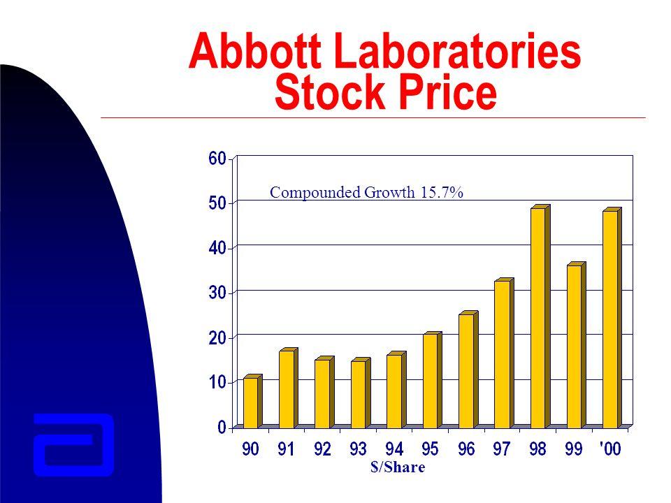 Abbott Laboratories Stock Price