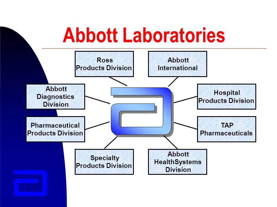 ABBOTT LABORATORIES W A B O T C M Ppt Video Online