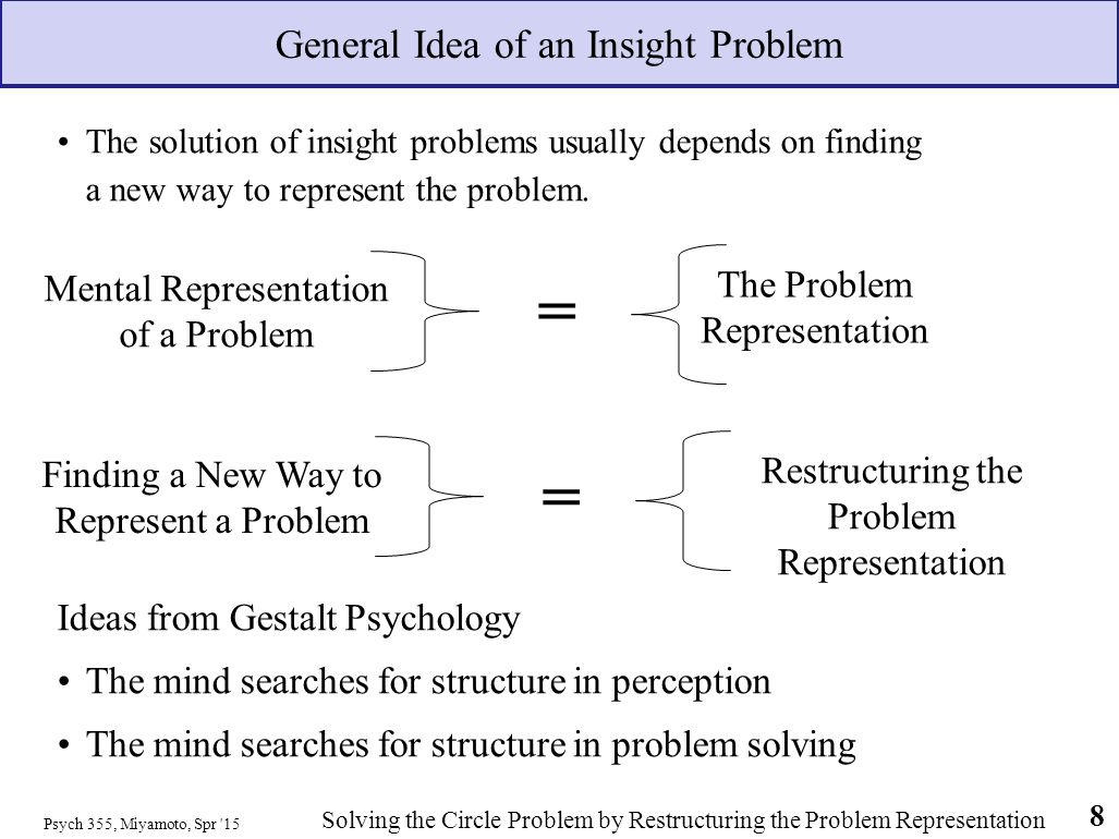 insight problem solving psychology