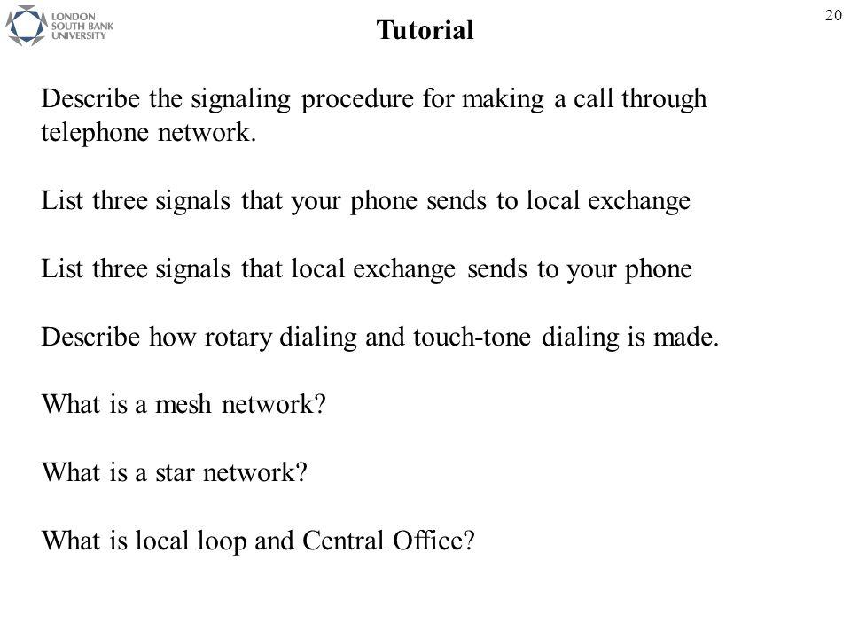 Telephony System Public switched telephone network
